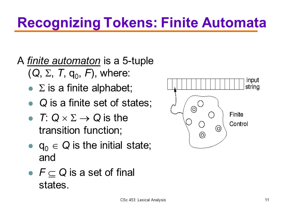 CSc 453: Lexical Analysis11 Recognizing Tokens: Finite Automata A finite automaton is a 5-tuple (Q, , T, q 0, F), where:  is a finite alphabet; Q is