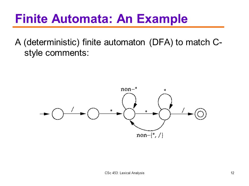 CSc 453: Lexical Analysis12 Finite Automata: An Example A (deterministic) finite automaton (DFA) to match C- style comments: