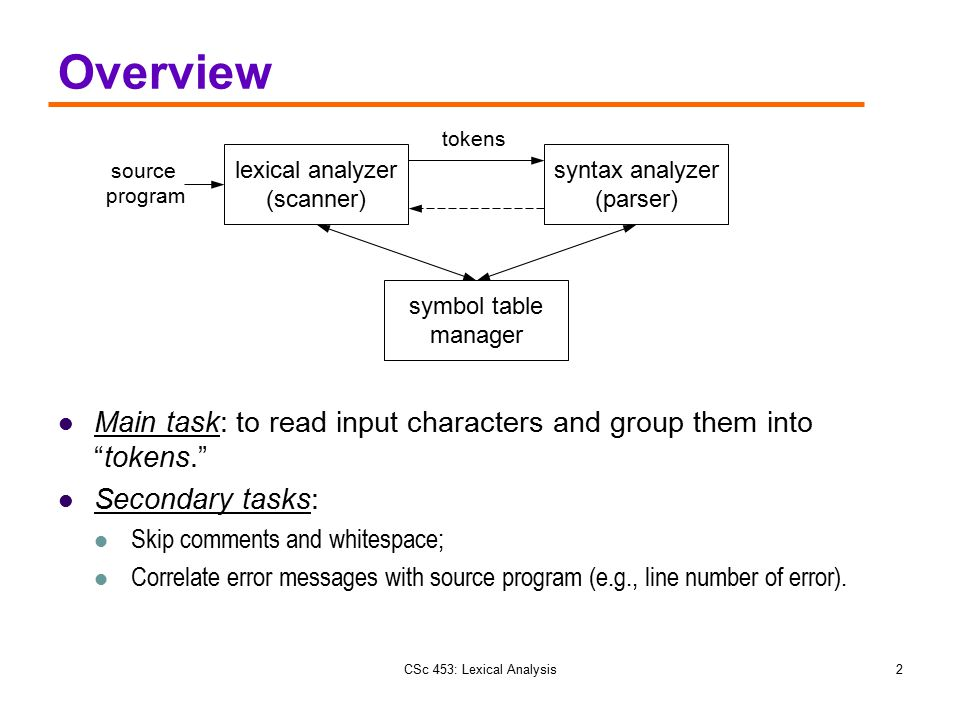 "CSc 453: Lexical Analysis2 Overview Main task: to read input characters and group them into ""tokens."" Secondary tasks: Skip comments and whitespace; C"