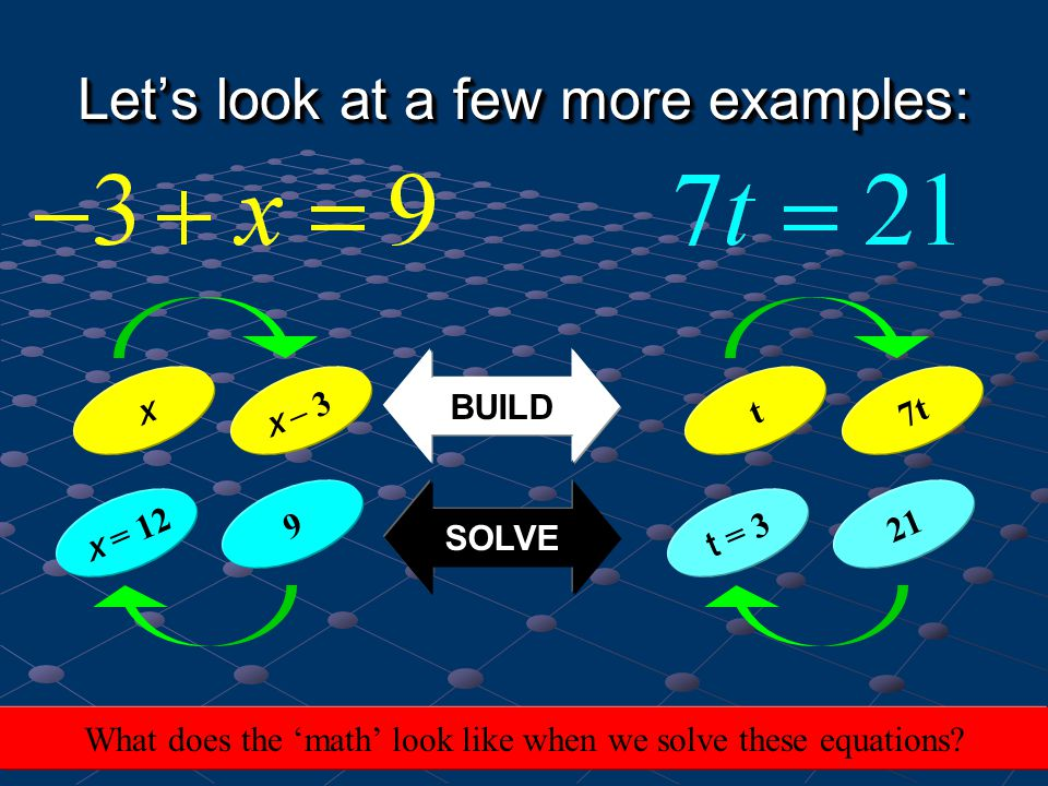 Let's look at a few more examples: xx – 3 x = 12 9 t7t t = 3 21 What does the 'math' look like when we solve these equations? BUILD SOLVE