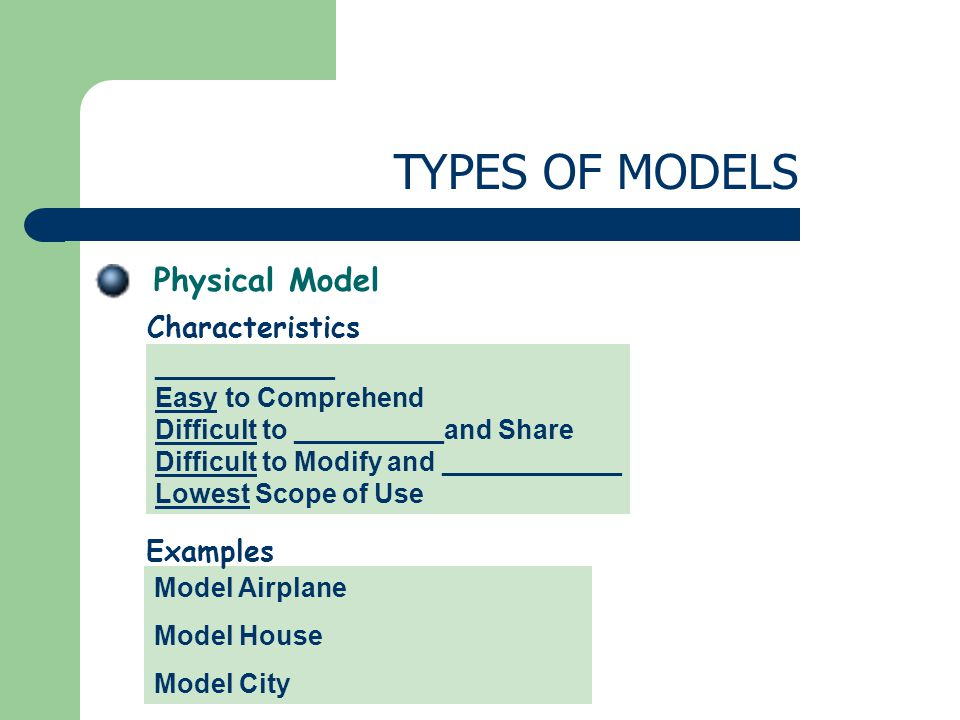 TYPES OF MODELS Physical Model ____________ Easy to Comprehend Difficult to __________and Share Difficult to Modify and ____________ Lowest Scope of Use Characteristics Model Airplane Model House Model City Examples