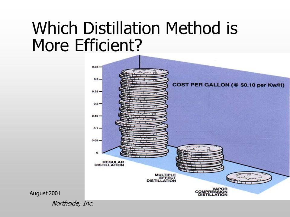 August 2001 Northside, Inc. Which Distillation Method is More Efficient