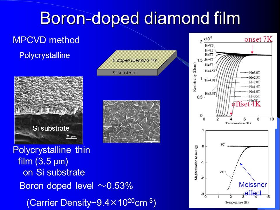 Boron-doped diamond film MPCVD method Polycrystalline thin film (3.5 μm ) on Si substrate Boron doped level ~ 0.53% (Carrier Density~9.4×10 20 cm -3 )