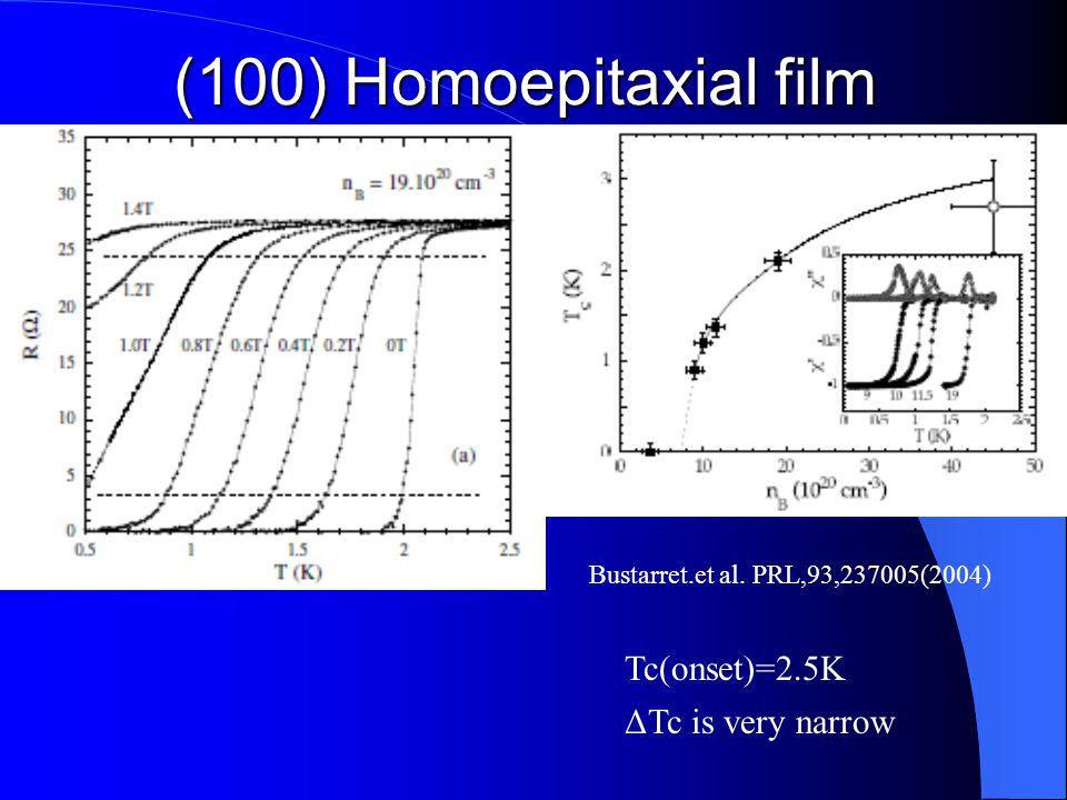 (100) Homoepitaxial film bus ΔTc is very narrow Tc(onset)=2.5K Bustarret.et al. PRL,93,237005(2004)