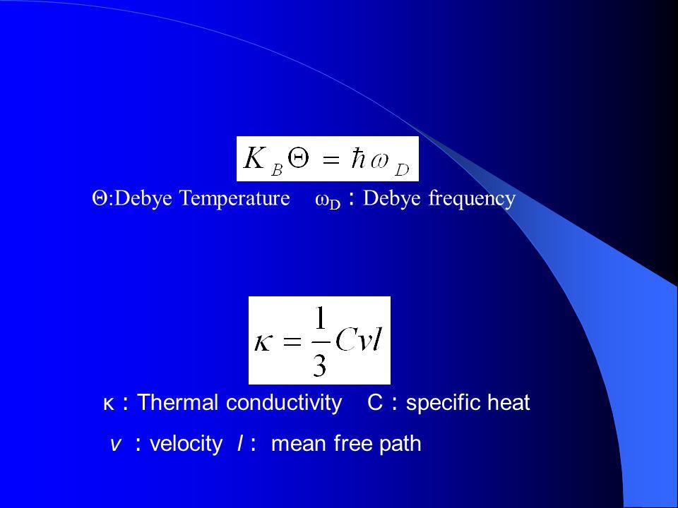 Θ:Debye Temperature ω D : Debye frequency κ : Thermal conductivity C : specific heat v : velocity l : mean free path