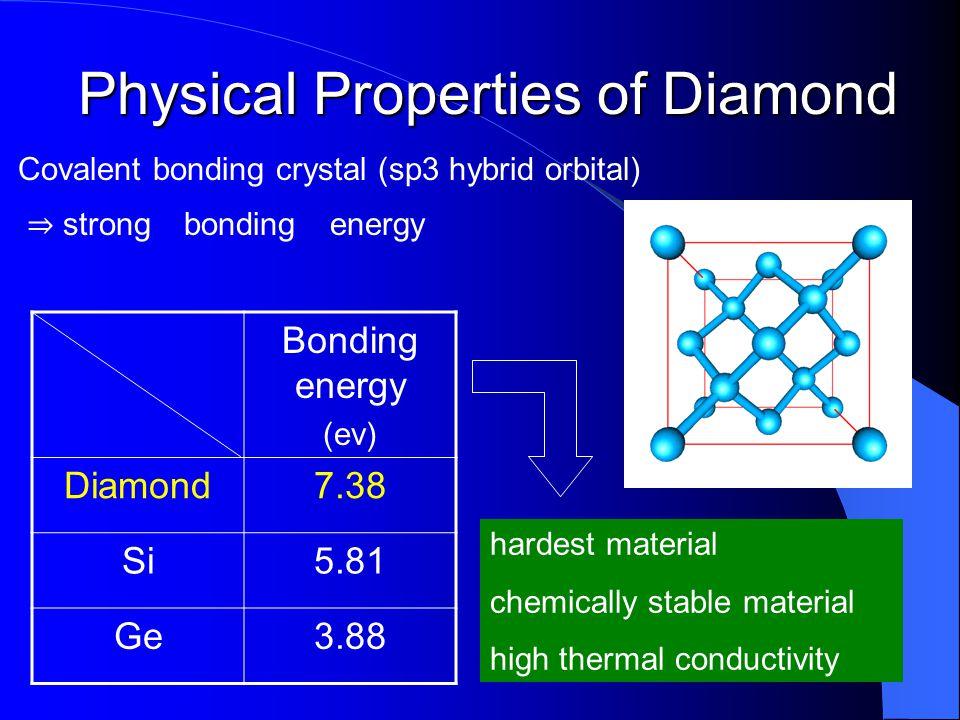 Physical Properties of Diamond Covalent bonding crystal (sp3 hybrid orbital) ⇒ strong bonding energy hardest material chemically stable material high