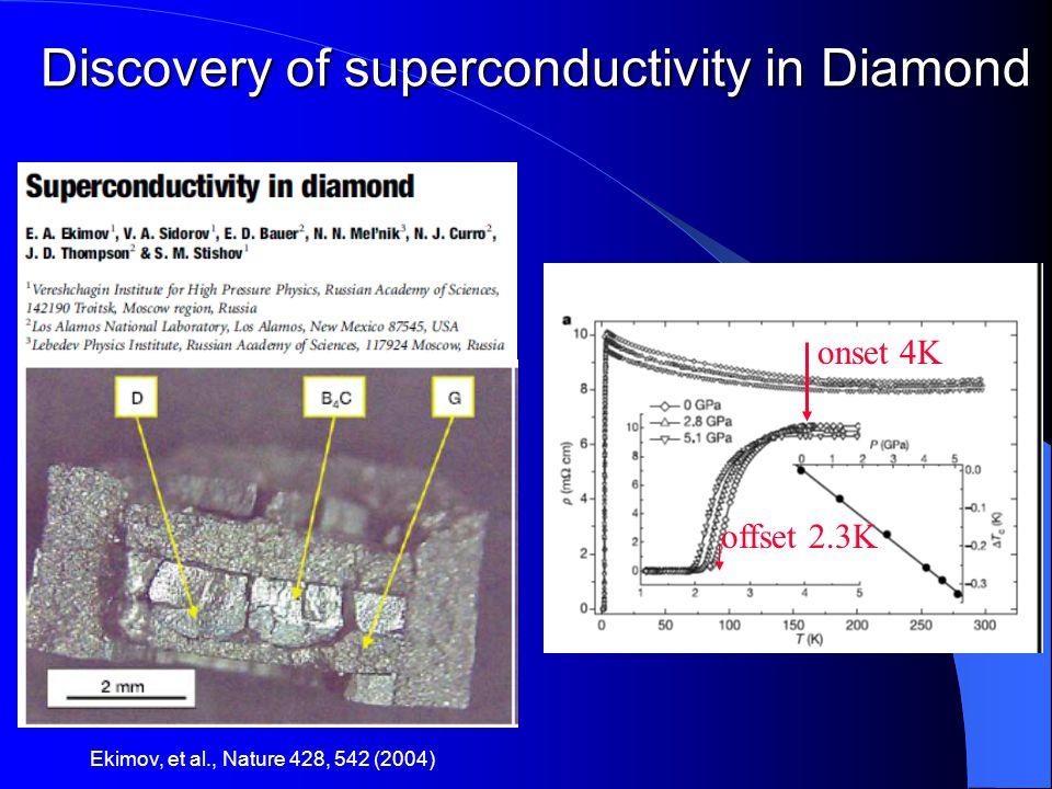 Ekimov, et al., Nature 428, 542 (2004) onset 4K offset 2.3K Discovery of superconductivity in Diamond