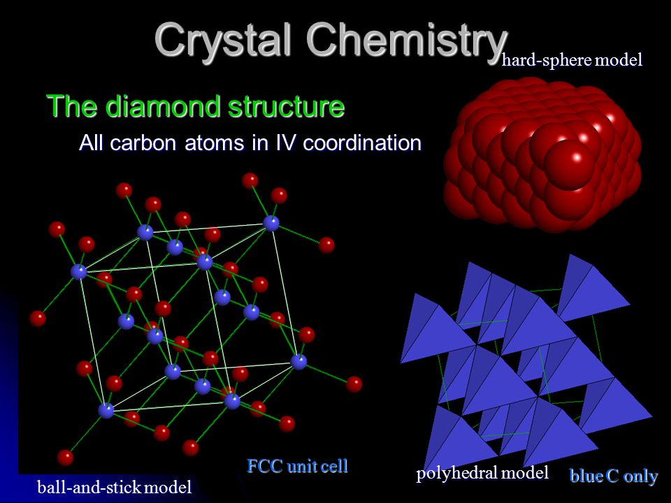 Crystal Chemistry The diamond structure All carbon atoms in IV coordination ball-and-stick model polyhedral model blue C only hard-sphere model FCC unit cell