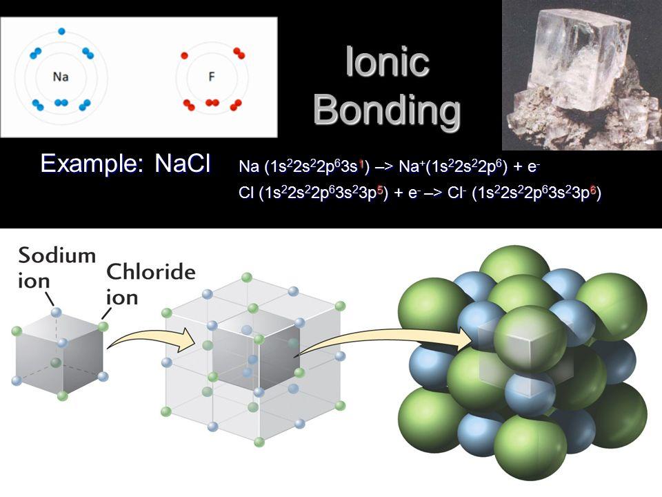 Crystal Chemistry 3.