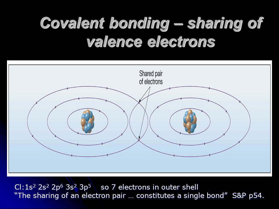 Covalent bonding – sharing of valence electrons Cl:1s 2 2s 2 2p 6 3s 2 3p 5 so 7 electrons in outer shell The sharing of an electron pair … constitutes a single bond S&P p54.