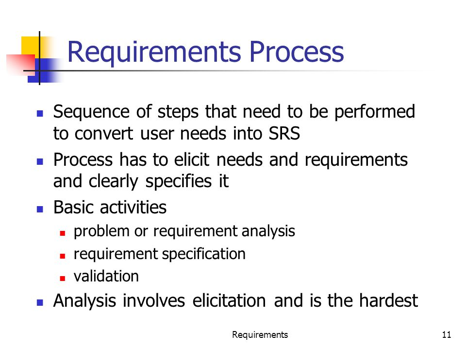 Requirements11 Requirements Process Sequence of steps that need to be performed to convert user needs into SRS Process has to elicit needs and require