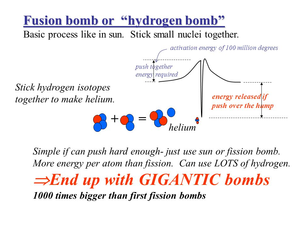 Fusion bomb or hydrogen bomb Basic process like in sun.
