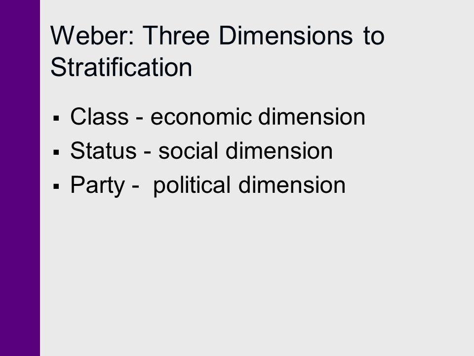Weber: Three Dimensions to Stratification  Class - economic dimension  Status - social dimension  Party - political dimension