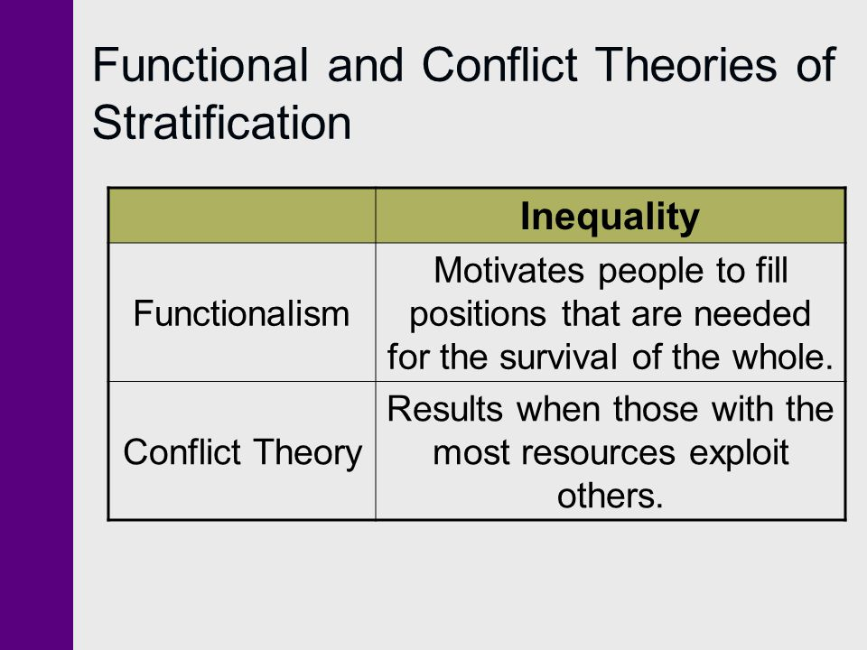 Functional and Conflict Theories of Stratification Inequality Functionalism Motivates people to fill positions that are needed for the survival of the