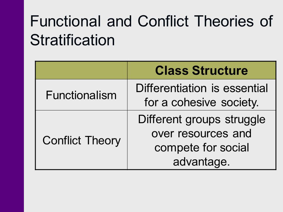 Functional and Conflict Theories of Stratification Class Structure Functionalism Differentiation is essential for a cohesive society. Conflict Theory