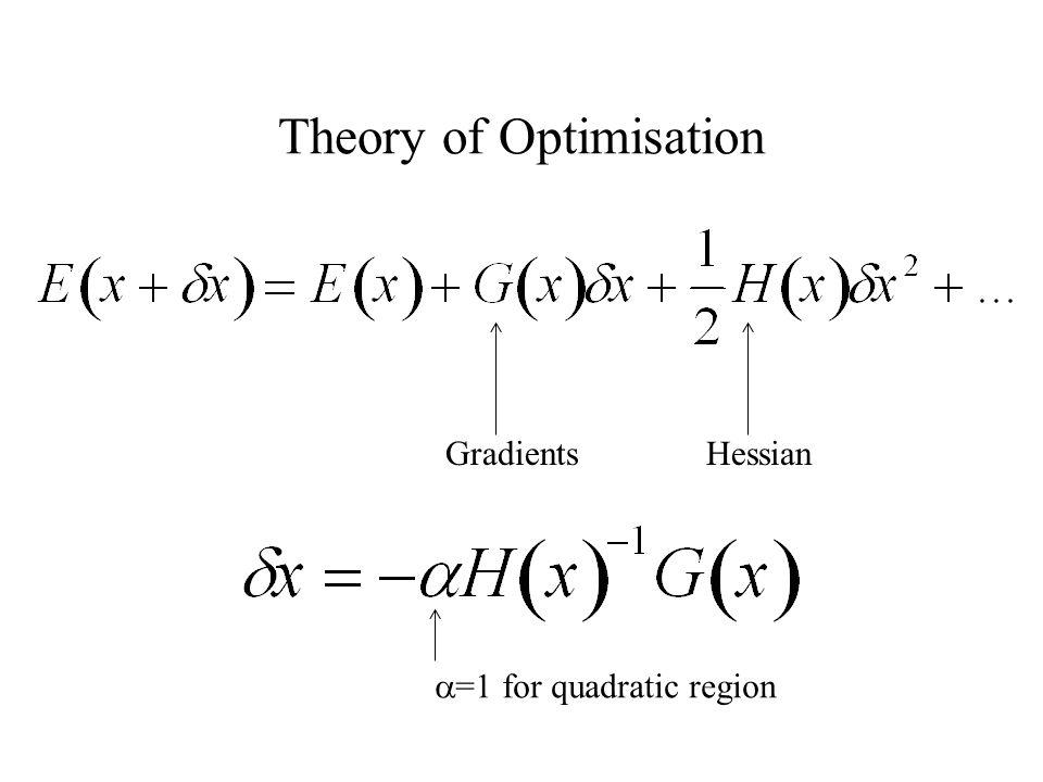 Theory of Optimisation GradientsHessian  =1 for quadratic region