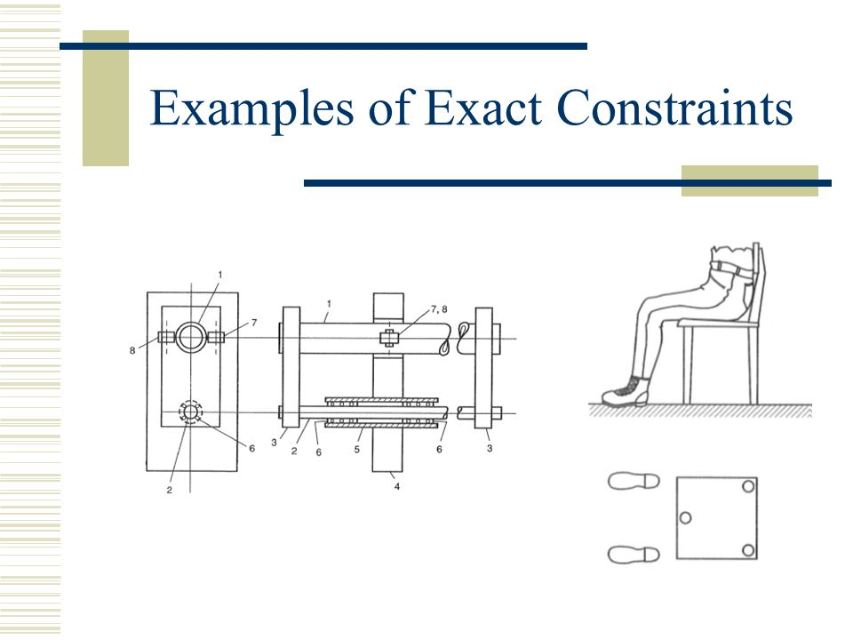 Examples of Exact Constraints