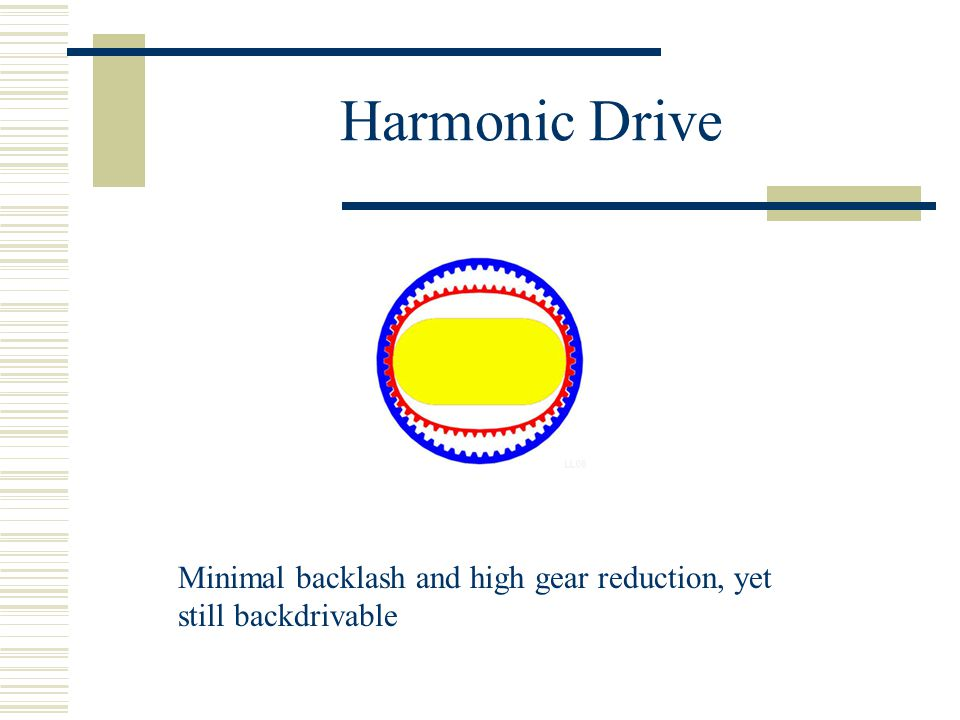 Harmonic Drive Minimal backlash and high gear reduction, yet still backdrivable