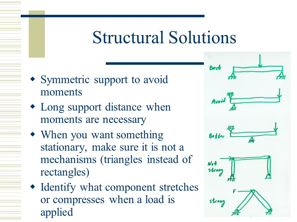 Structural Solutions  Symmetric support to avoid moments  Long support distance when moments are necessary  When you want something stationary, make sure it is not a mechanisms (triangles instead of rectangles)  Identify what component stretches or compresses when a load is applied