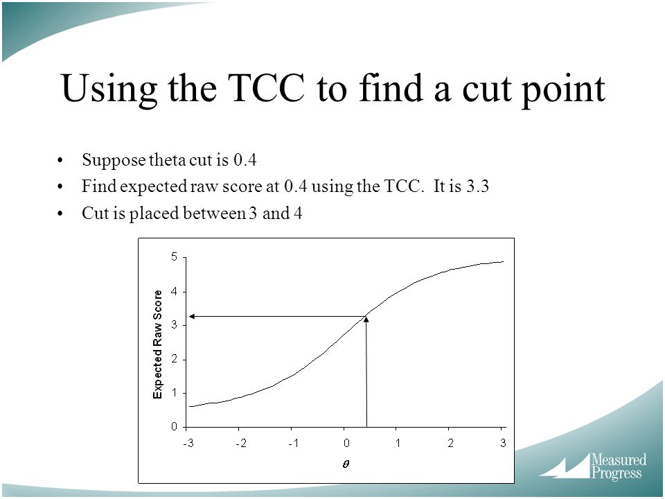 Using the TCC to find a cut point Suppose theta cut is 0.4 Find expected raw score at 0.4 using the TCC.
