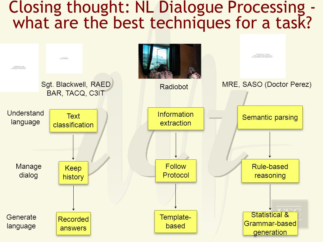 Closing thought: NL Dialogue Processing - what are the best techniques for a task.