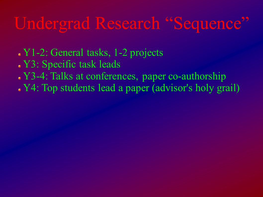 Undergrad Research Sequence Y1-2: General tasks, 1-2 projects Y3: Specific task leads Y3-4: Talks at conferences, paper co-authorship Y4: Top students lead a paper (advisor s holy grail)