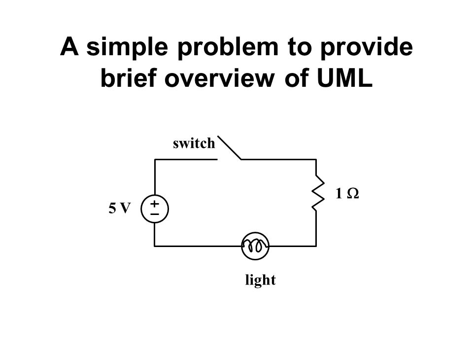 A simple problem to provide brief overview of UML 1  5 V light switch