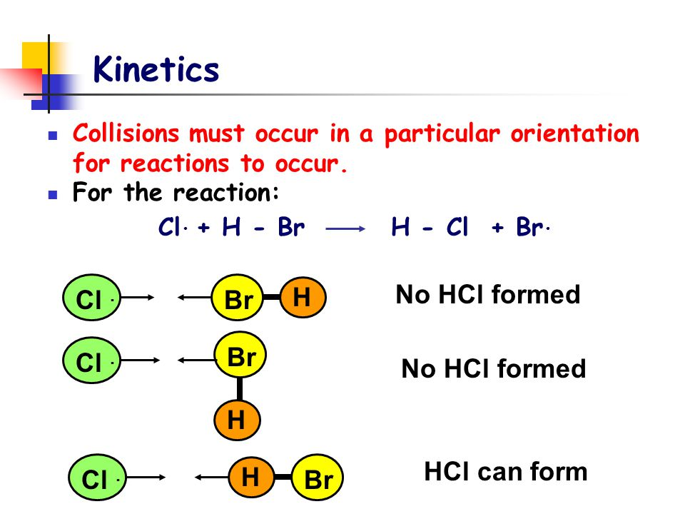 Cl. Kinetics Collisions must occur in a particular orientation for reactions to occur.