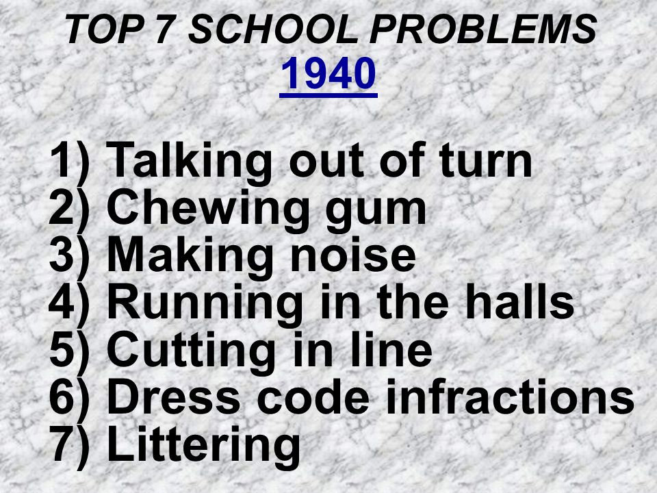 TOP 7 SCHOOL PROBLEMS 1940 1) Talking out of turn 2) Chewing gum 3) Making noise 4) Running in the halls 5) Cutting in line 6) Dress code infractions