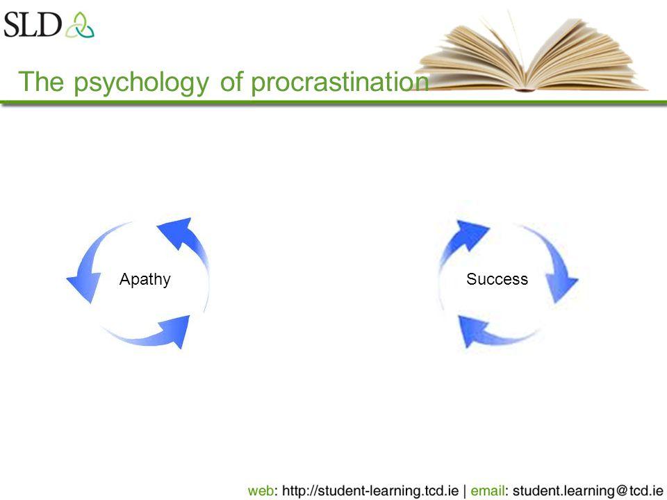 The psychology of procrastination ApathySuccess
