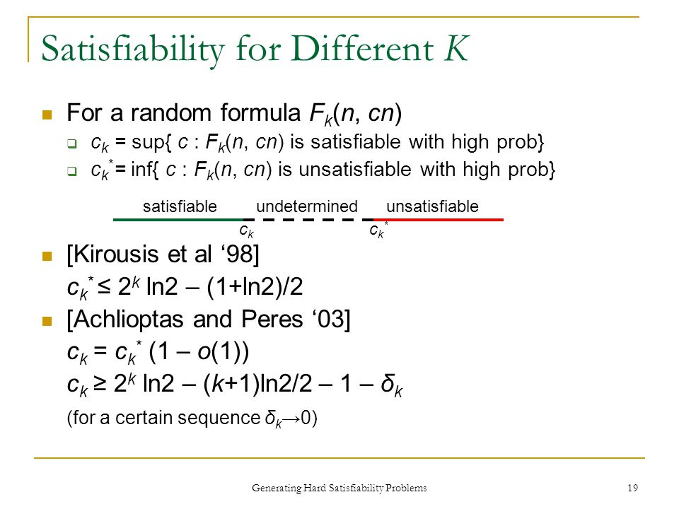 Generating Hard Satisfiability Problems 19 Satisfiability for Different K For a random formula F k (n, cn)  c k = sup{ c : F k (n, cn) is satisfiable with high prob}  c k * = inf{ c : F k (n, cn) is unsatisfiable with high prob} [Kirousis et al '98] c k * ≤ 2 k ln2 – (1+ln2)/2 [Achlioptas and Peres '03] c k = c k * (1 – o(1)) c k ≥ 2 k ln2 – (k+1)ln2/2 – 1 – δ k (for a certain sequence δ k →0) ckck ck*ck* satisfiableunsatisfiableundetermined
