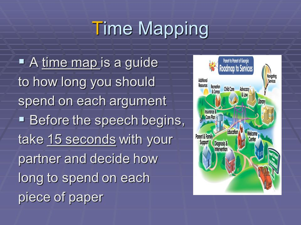 Time Mapping  A time map is a guide to how long you should spend on each argument  Before the speech begins, take 15 seconds with your partner and decide how long to spend on each piece of paper