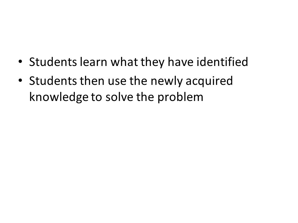 Students learn what they have identified Students then use the newly acquired knowledge to solve the problem