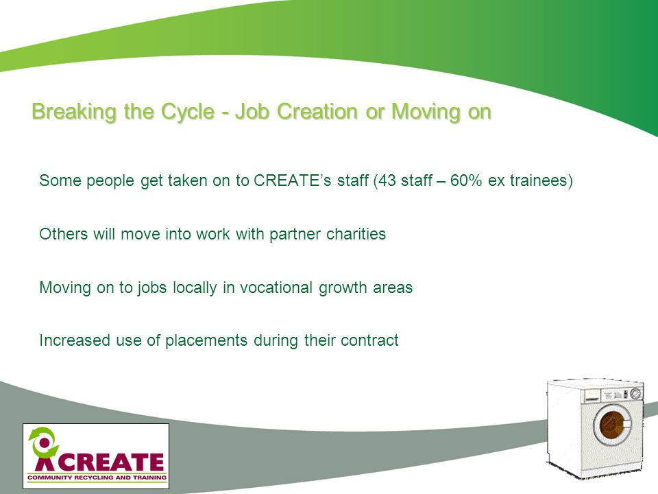 Breaking the Cycle - Hardest to Place People CREATE does a growing amount of work with ex offenders Partnership with HMP Liverpool, City Employment Strategy Team, Involvement of C.I.B., Probation Service, Job Centre, Working Links Current market place - realistically only around 25% moving on Look for other outcomes – reduction in re-offending - training