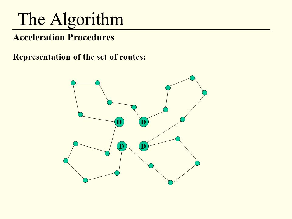 The Algorithm Acceleration Procedures Representation of the set of routes: DD DD