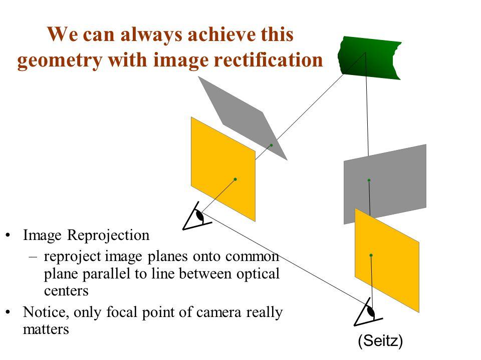 Basic Stereo Derivations P L = (X,Y,Z) OLOL x y z (u L,v L ) OROR x y z (u R,v R ) baseline B Disparity: