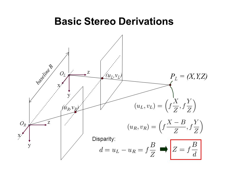 Stereo Matching with Dynamic Programming Dynamic programming yields the optimal path through grid.
