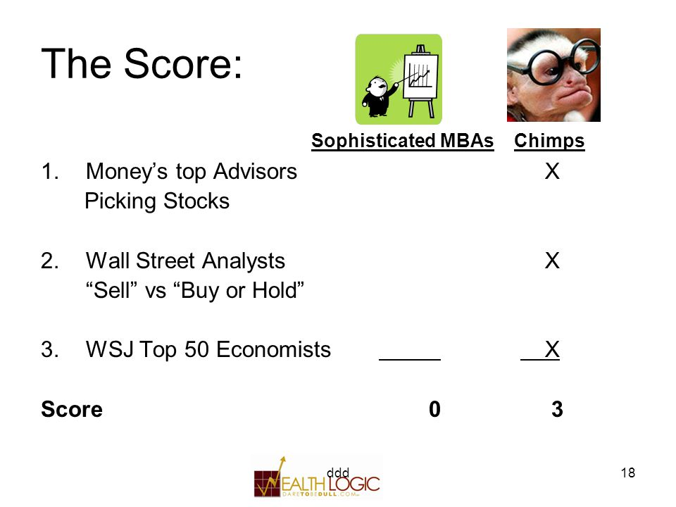 ddd18 The Score: Sophisticated MBAsChimps 1.Money's top Advisors X Picking Stocks 2.Wall Street Analysts X Sell vs Buy or Hold 3.WSJ Top 50 Economists X Score 0 3