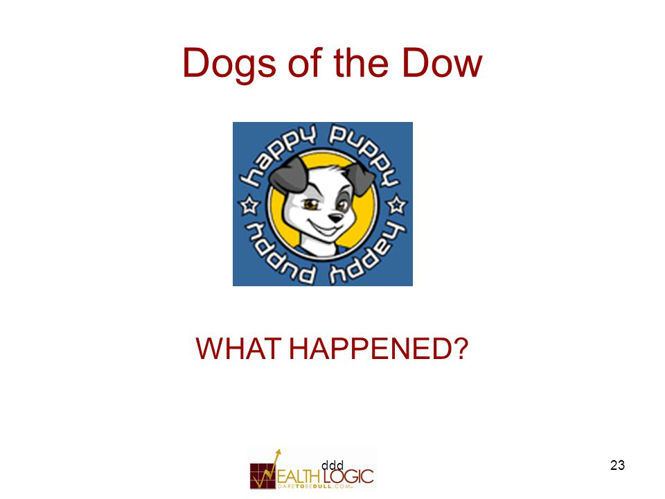 ddd23 Dogs of the Dow WHAT HAPPENED