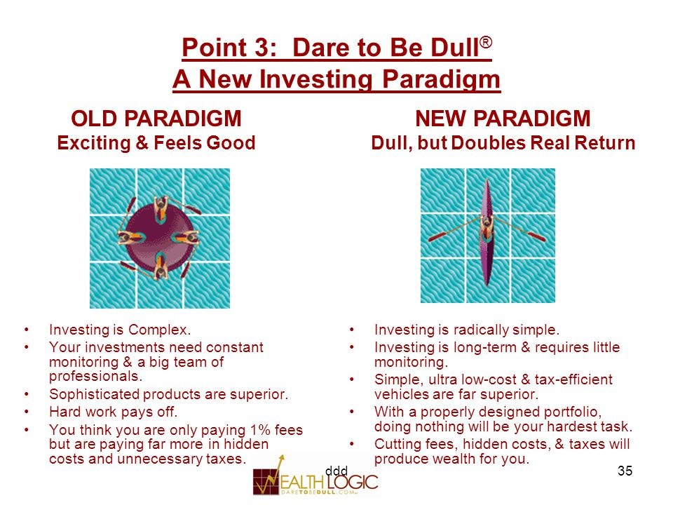 ddd35 Point 3: Dare to Be Dull ® A New Investing Paradigm Investing is Complex.