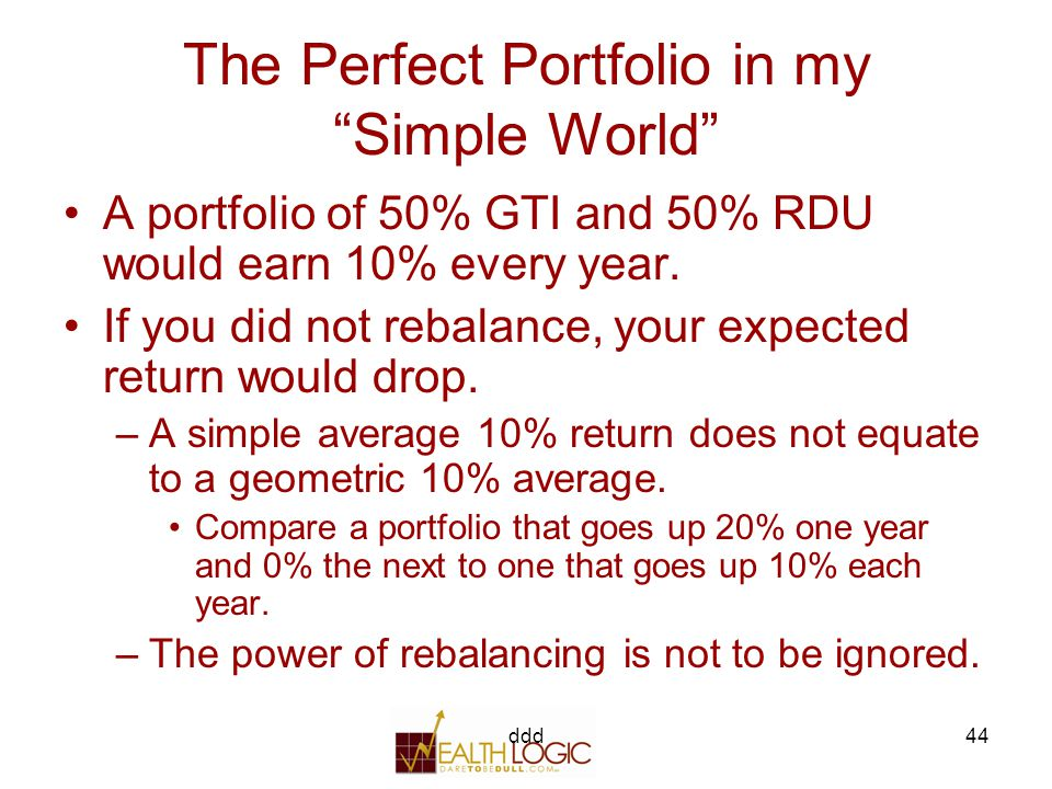 ddd44 The Perfect Portfolio in my Simple World A portfolio of 50% GTI and 50% RDU would earn 10% every year.