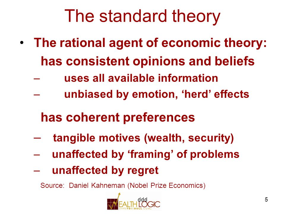 ddd5 The standard theory The rational agent of economic theory: has consistent opinions and beliefs – uses all available information – unbiased by emotion, 'herd' effects has coherent preferences – tangible motives (wealth, security) – unaffected by 'framing' of problems – unaffected by regret Source: Daniel Kahneman (Nobel Prize Economics)