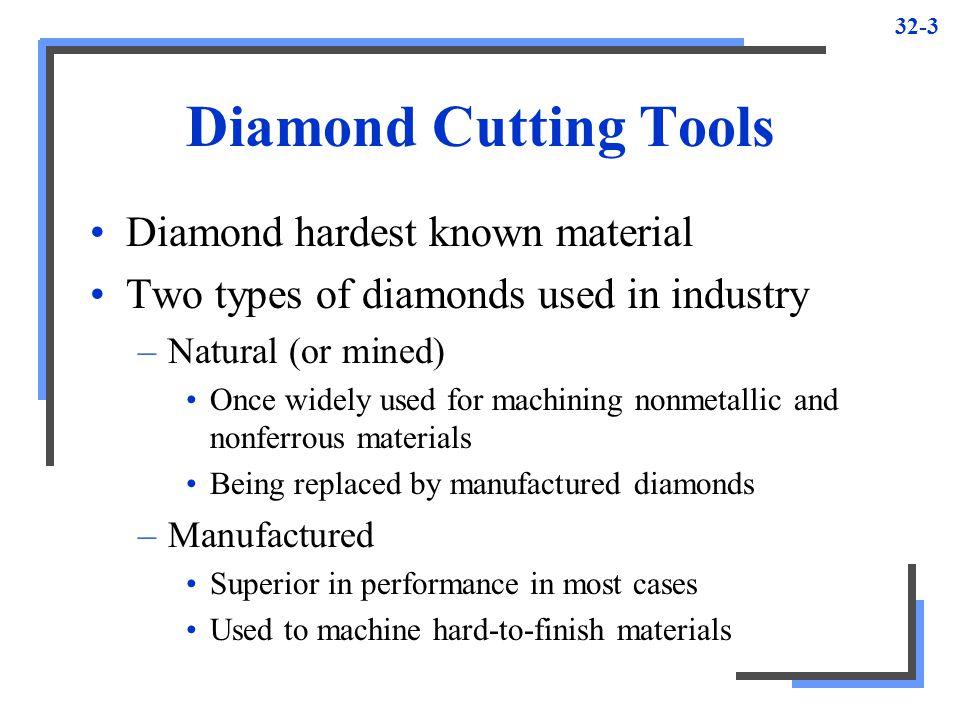 32-14 Diamond Cutting-Tool Data Cutting SpeedFeed (per Rev.)Depth of Cut Materialft/minin.in.