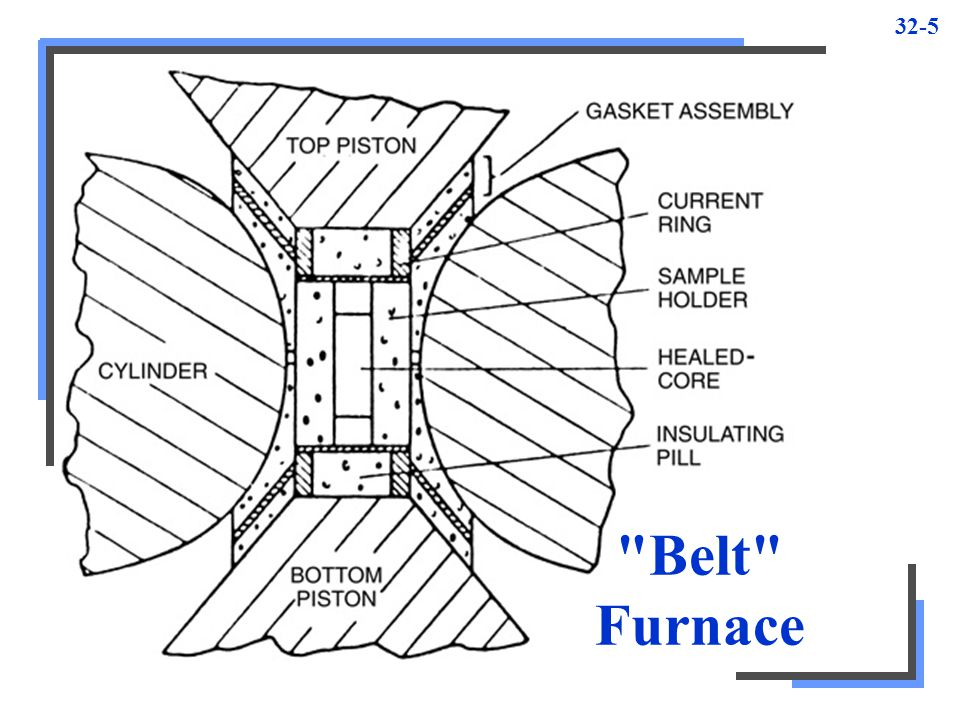 32-16 4.Machine tool should be as free of vibration as possible 5.Use very rigid setup with diamond tip set exactly on center 6.Work should be roughed out with carbide tool 7.Diamond tools should always be fed into work while work revolving – never stop machine during cut 8.Interrupted cuts will shorten tool life