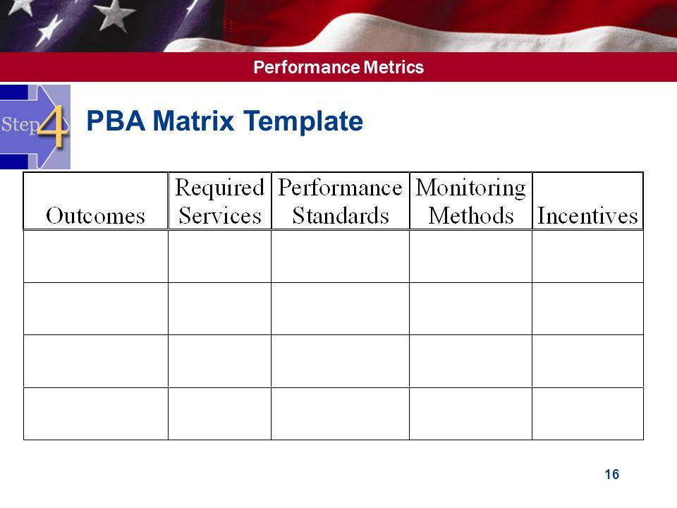 Performance Metrics 16 PBA Matrix Template