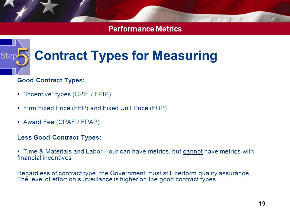 Performance Metrics 19 Contract Types for Measuring Good Contract Types: Incentive types (CPIF / FPIP) Firm Fixed Price (FFP) and Fixed Unit Price (FUP) Award Fee (CPAF / FPAP) Less Good Contract Types: Time & Materials and Labor Hour can have metrics, but cannot have metrics with financial incentives Regardless of contract type, the Government must still perform quality assurance.
