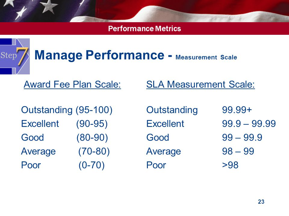 Performance Metrics 23 Manage Performance - Measurement Scale  Award Fee Plan Scale:  Outstanding (95-100)  Excellent (90-95)  Good (80-90)  Average (70-80)  Poor (0-70) SLA Measurement Scale:  Outstanding 99.99+  Excellent 99.9 – 99.99  Good 99 – 99.9  Average 98 – 99  Poor >98
