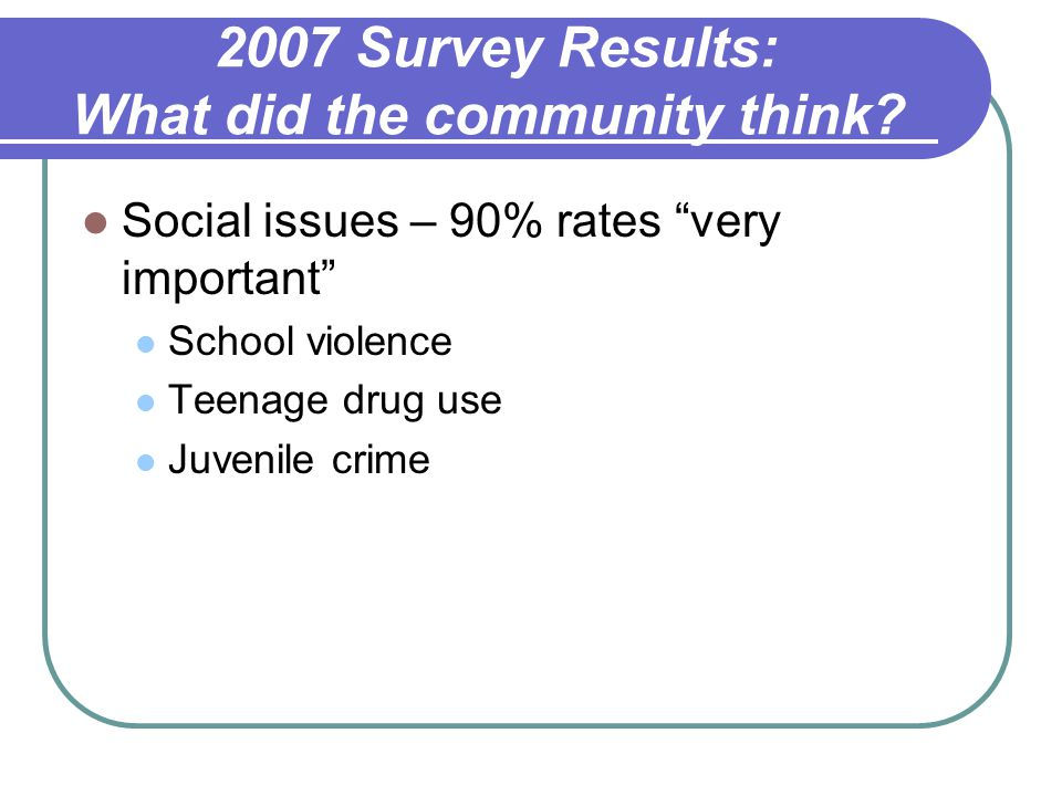 2007 Survey Results: What did the community think.