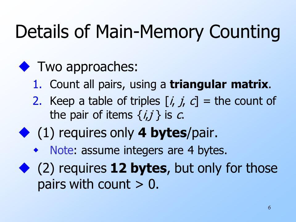 27 Generate C2 from F1  F1 TIDList of item ID's T1I1, I2, I5 T2I2, I4 T3I2, I3 T4I1, I2, I4 T5I1, I3 T6I2, I3 T7I1, I3 T8I1, I2, I3, I5 T9I1, I2, I3 Min_sup_count = 2 ItemsetSup.
