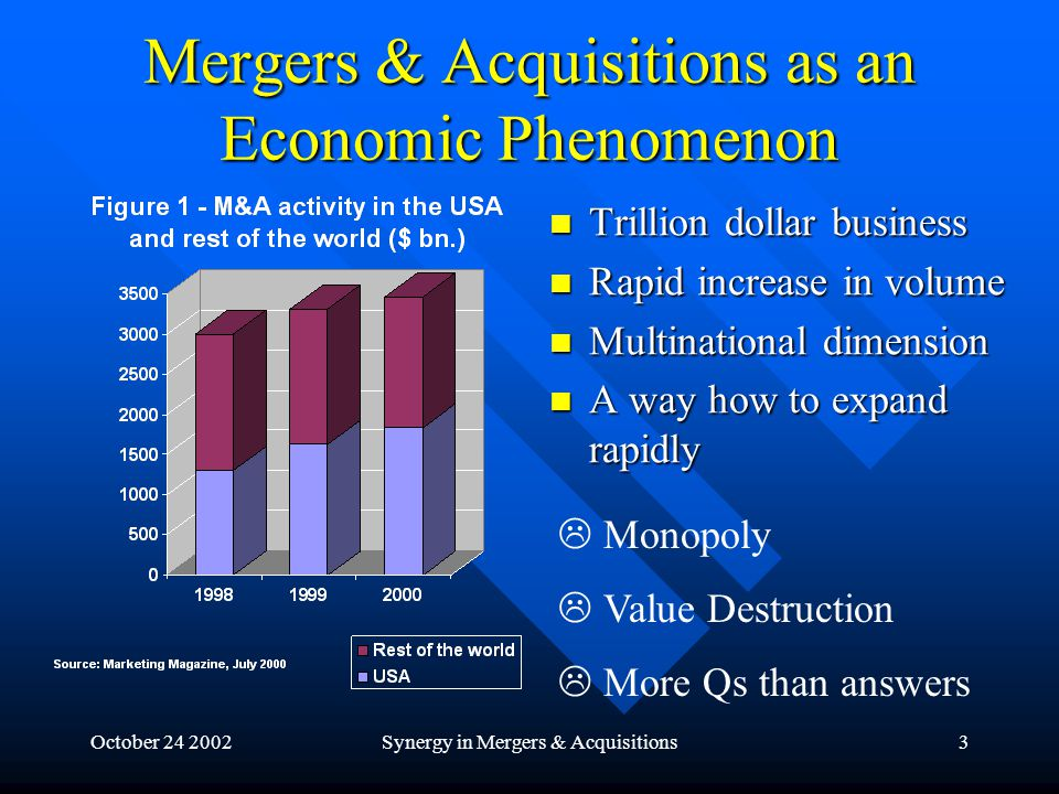 October 24 2002Synergy in Mergers & Acquisitions3 Mergers & Acquisitions as an Economic Phenomenon Trillion dollar business Rapid increase in volume Multinational dimension A way how to expand rapidly  Monopoly  Value Destruction  More Qs than answers